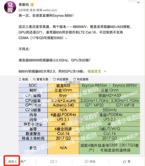 Chip Samsung Exynos 8895 sẽ được tích hợp cho Galaxy S8