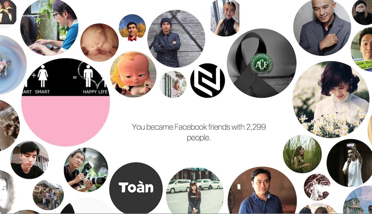 Cách xem lại toàn bộ năm 2016 trên Facebook