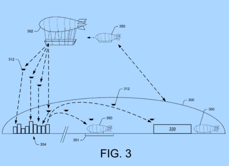 amazon_airborne_fulfillment_center_patent