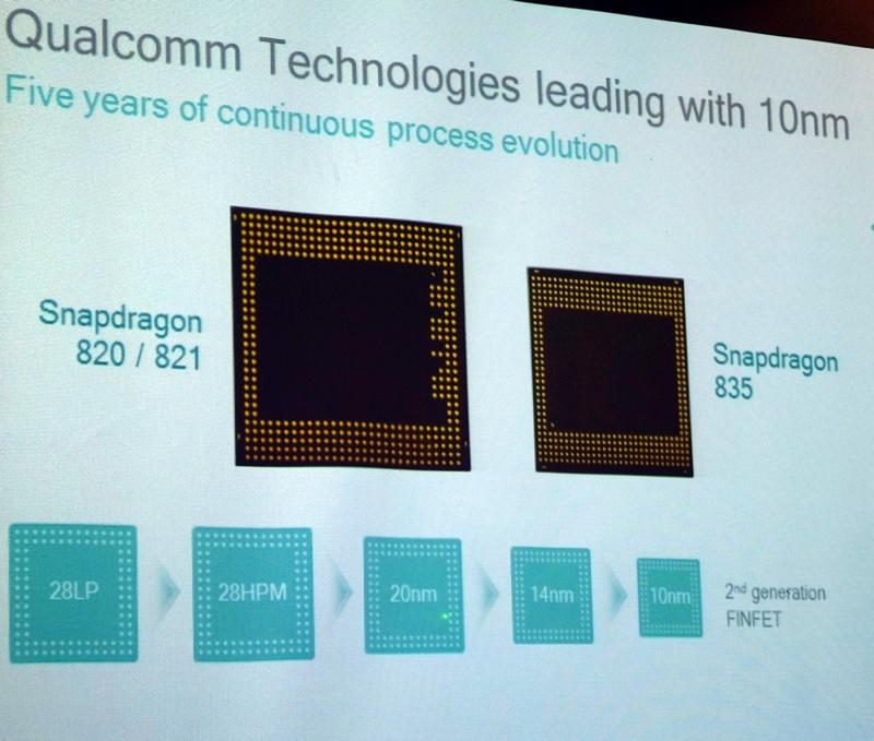 Snapdragon 835 có kích thước nhỏ hơn so với Snapdragon 820/821 - hai chipset thế hệ trước - Ảnh: H.Đ