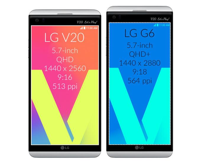 """LG G6 sẽ có màn hình """"độc nhất vô nhị"""", hé lộ ngày ra mắt cạnh tranh với Samsung Galaxy S8"""