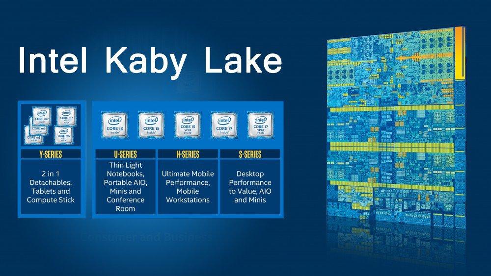 Lý giải cách đặt tên CPU Laptop khó hiểu của Intel