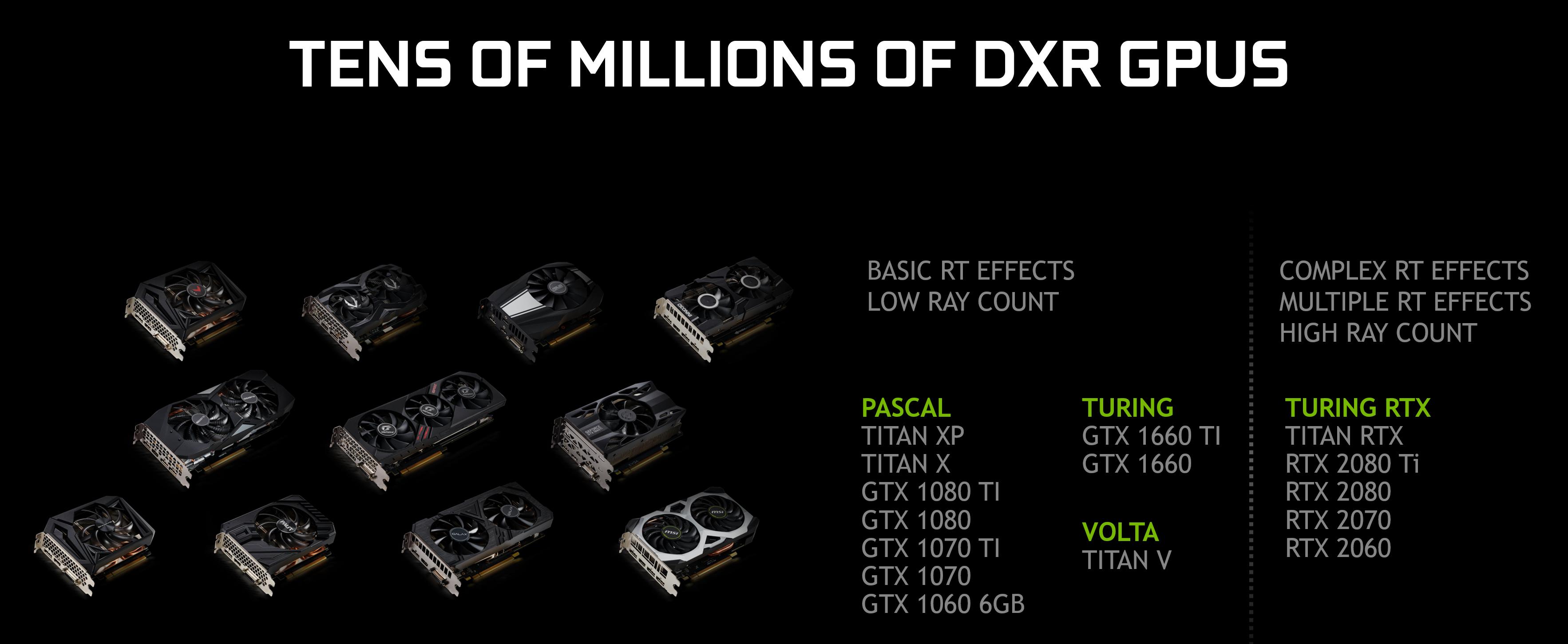 ray tracing trên geforce gtx 1080