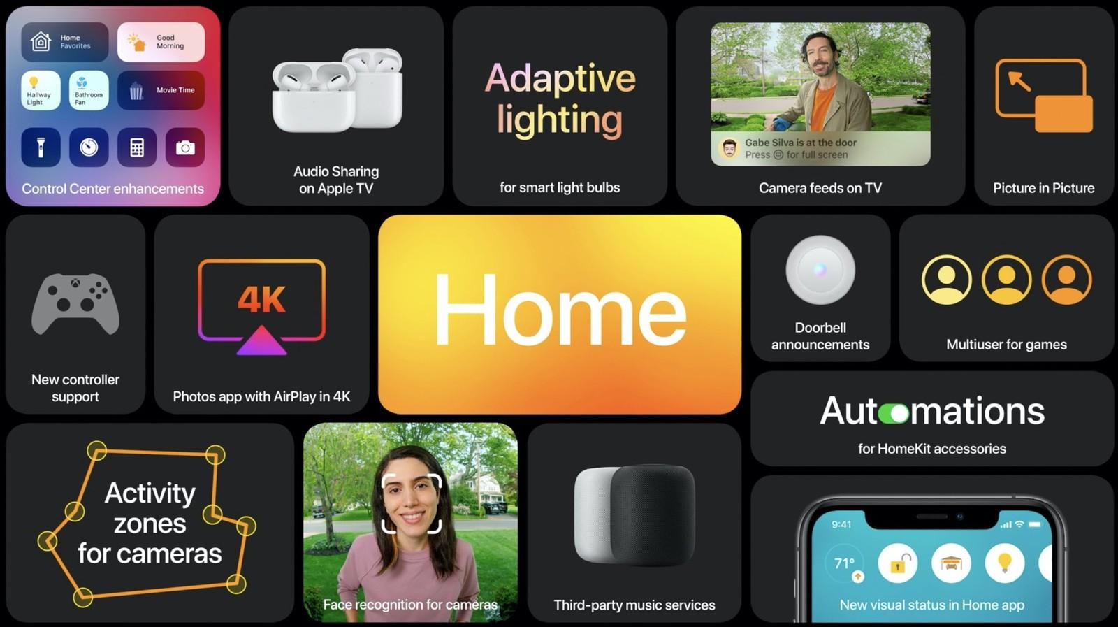 HomePod hỗ trợ các dịch vụ âm nhạc của bên thứ ba